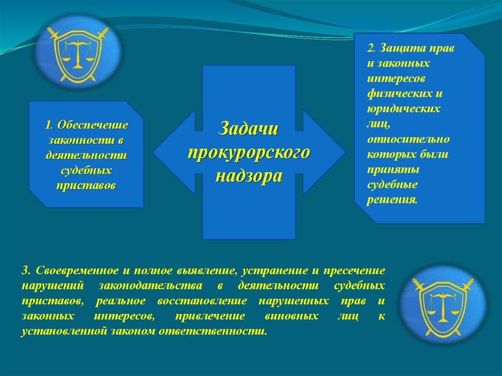 должностная инструкция судебного пристава по оупдс 226