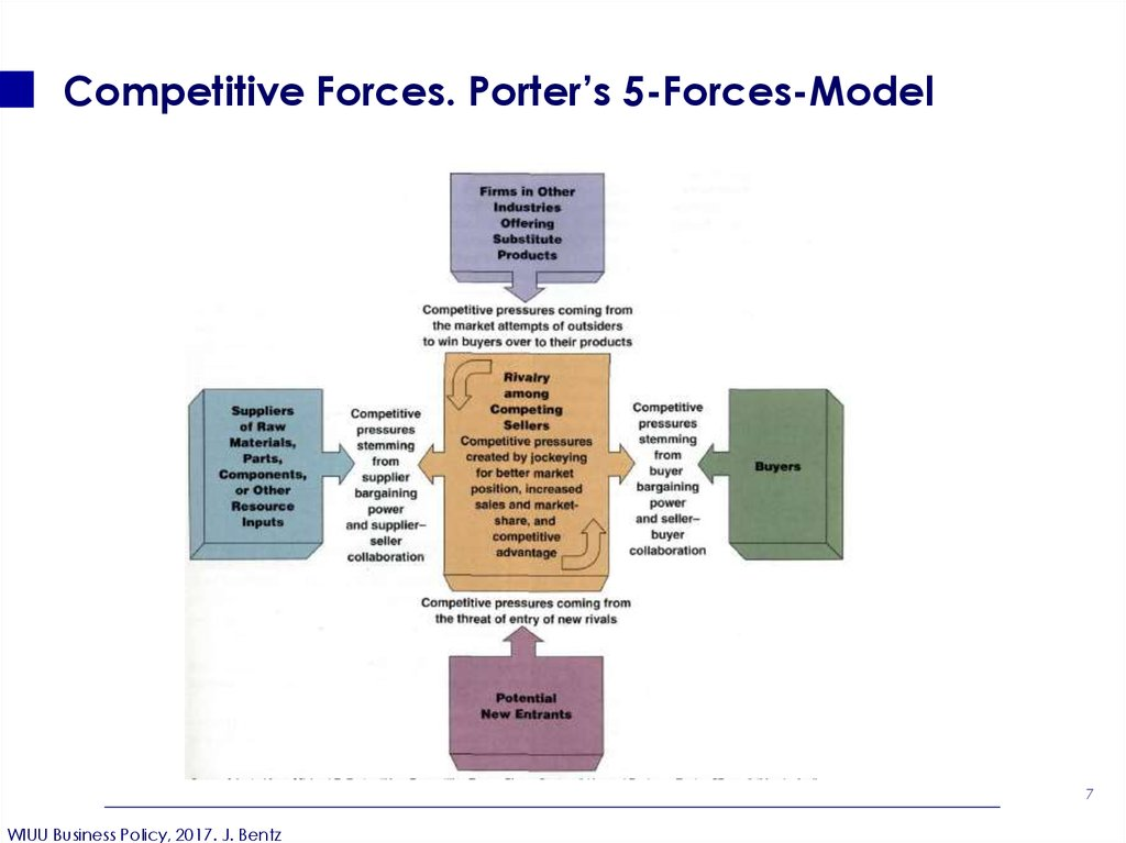 porter s five forces model of grameen bank How competitive forces shape strategy the state of competition in an industry depends on five basic forces  michael e porter is a university professor at.