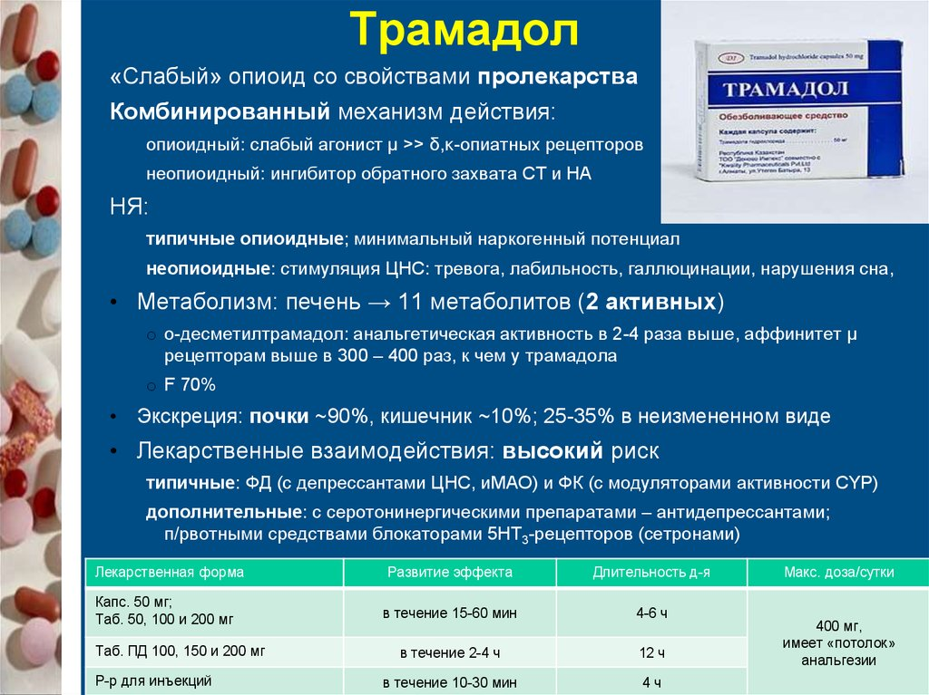 tramadol blood level