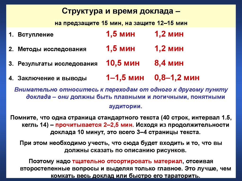 Доклад на защите презентация онлайн Структура и время доклада на предзащите 15 мин на защите 12 15 мин 1 Вступление 1 5 мин 1 2 мин 2 Методы исследования