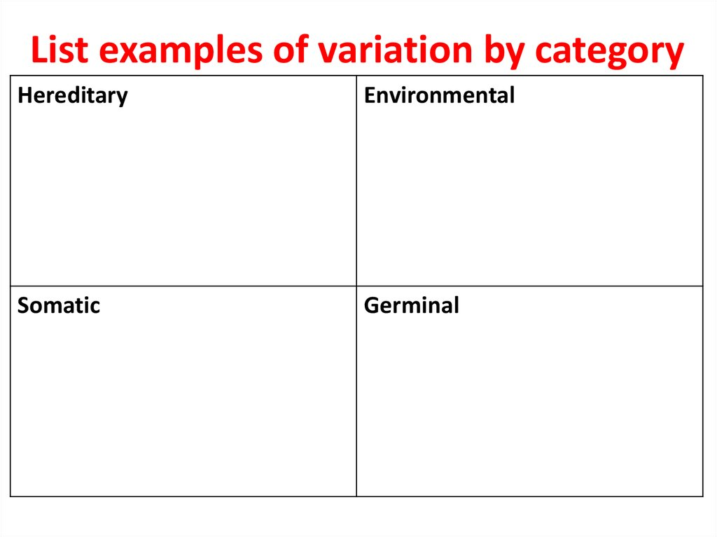 List examples of variation by category