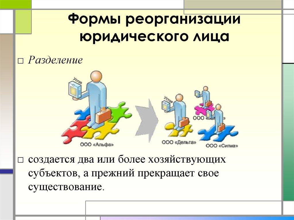 реорганизация шпаргалка и создание предприятия