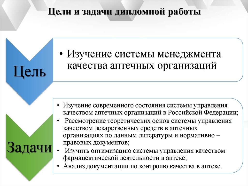 Дипломная работа система менеджмента качества 5459