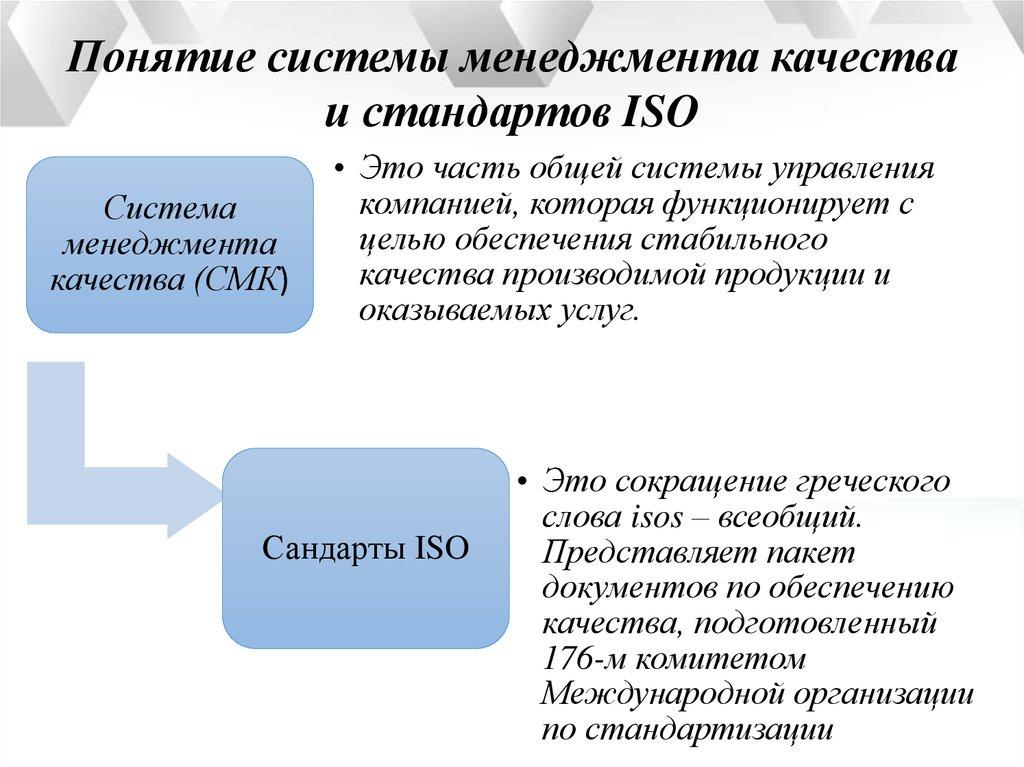Дипломная работа системы менеджмента качества 6881