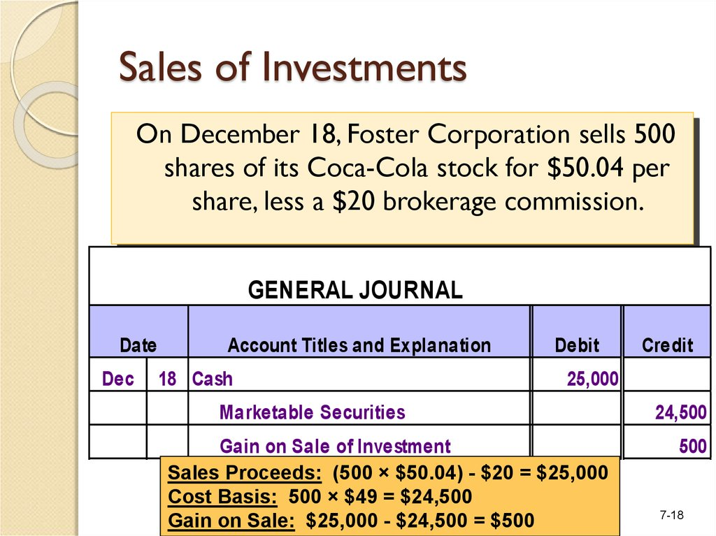 Sales of Investments