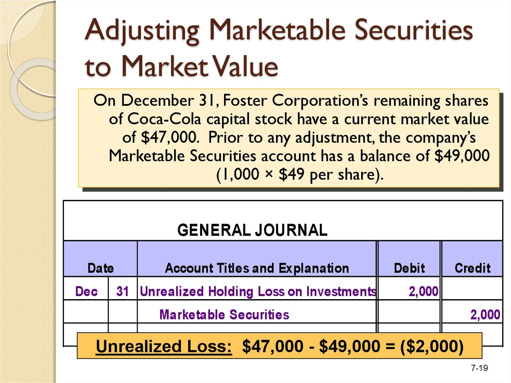 Adjusting Marketable Securities to Market Value