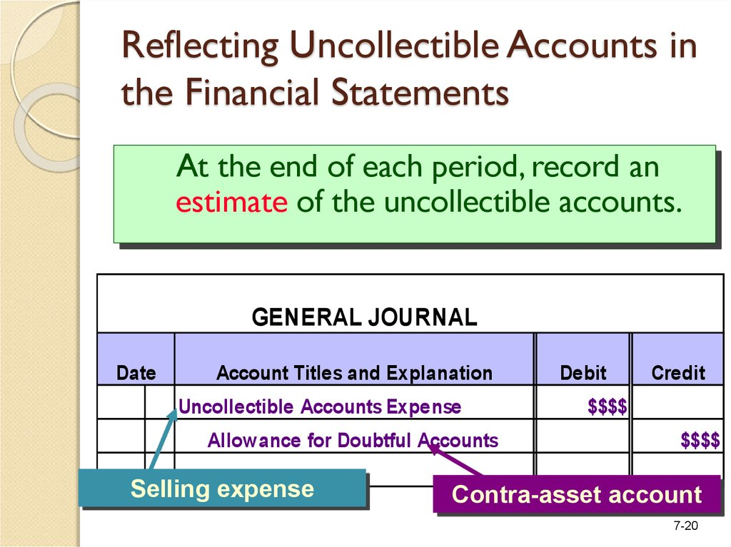 Reflecting Uncollectible Accounts in the Financial Statements