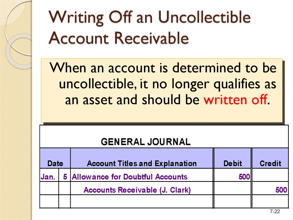 Writing Off an Uncollectible Account Receivable