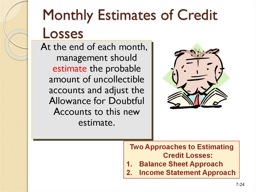 Monthly Estimates of Credit Losses