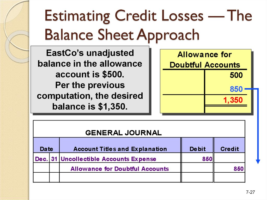 Estimating Credit Losses — The Balance Sheet Approach