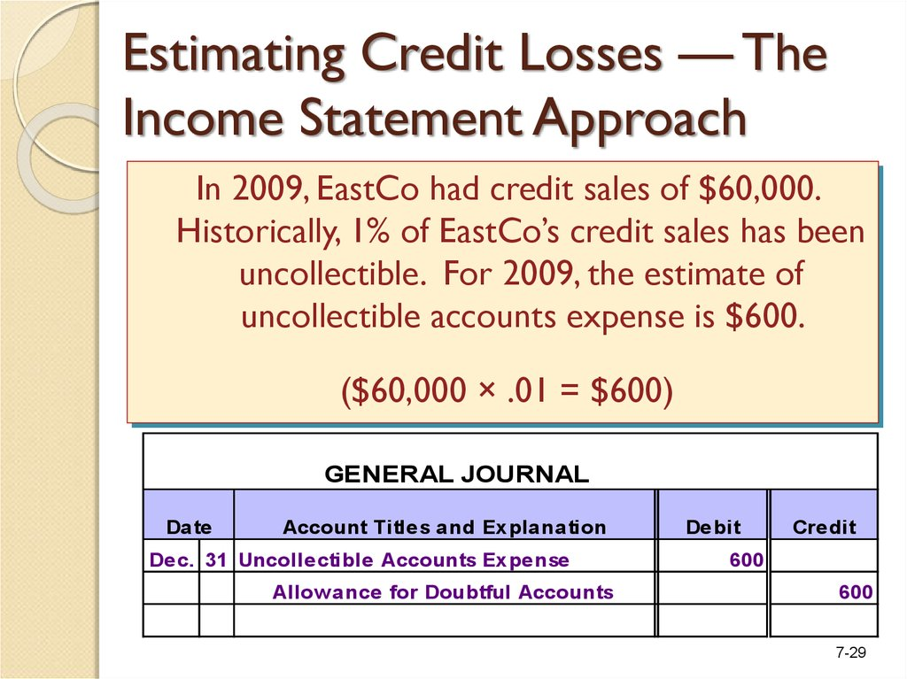Estimating Credit Losses — The Income Statement Approach