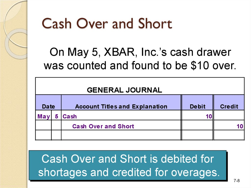 Cash Over and Short