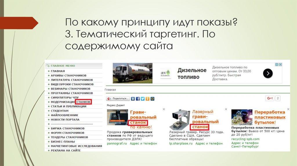 Аналитика сайта контекстная реклама