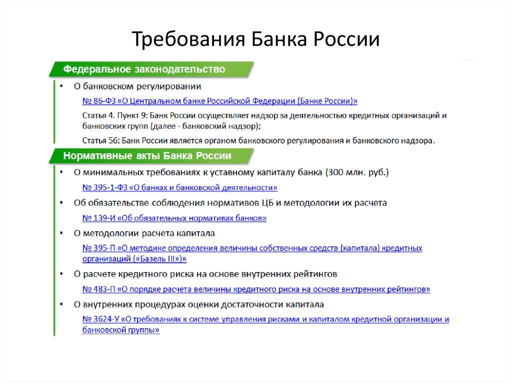 надзор цб рф за деятельностью кредитных организаций