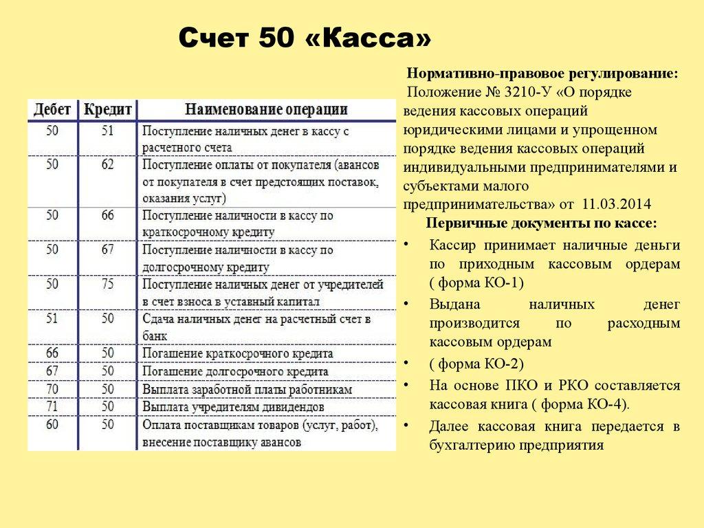 Касса отчет по практике 6844