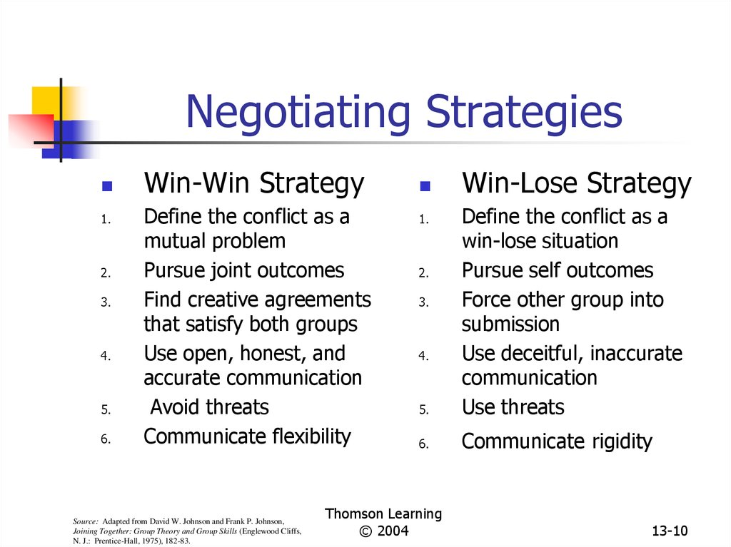 negotiation strategy and analysis Free essay: negotiation strategy article analysis negotiations are handled differently by everyone some negotiators are more passive and others extremely.