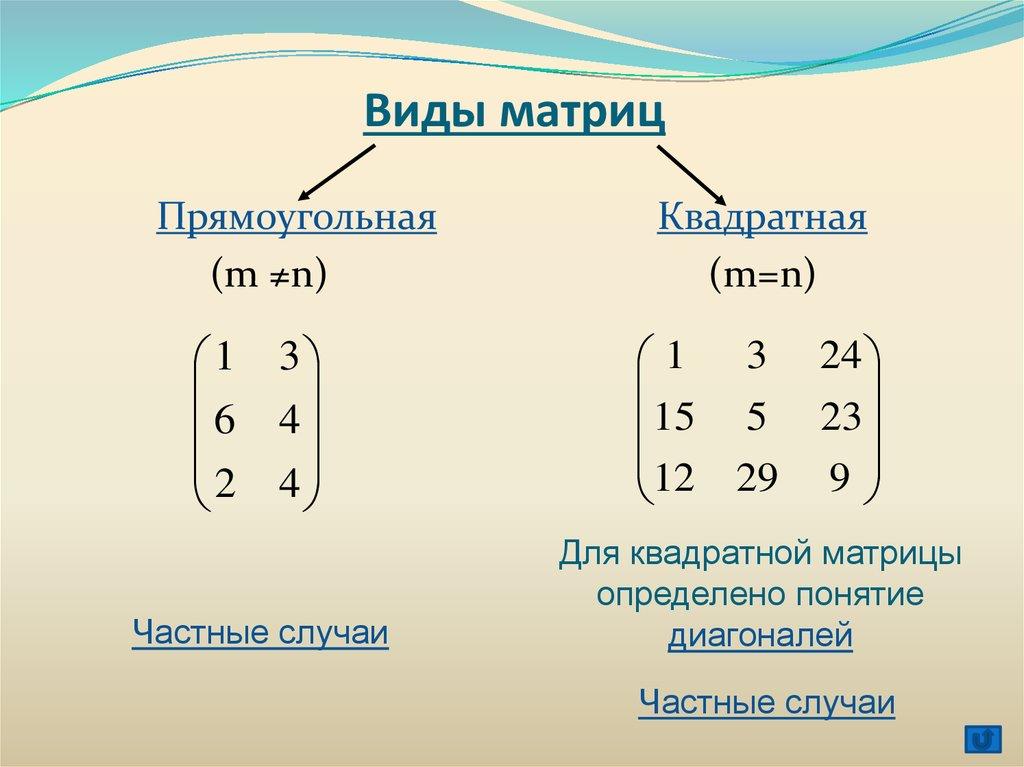 Виды матриц картинки