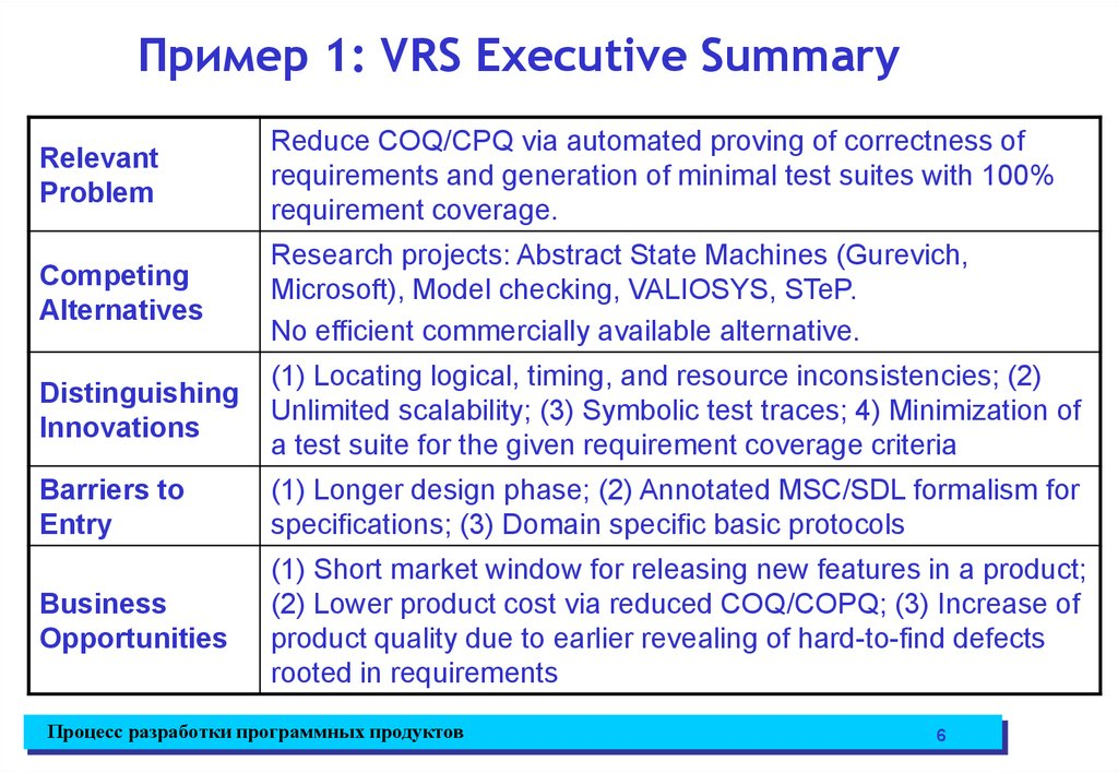 Пример 1: VRS Executive Summary