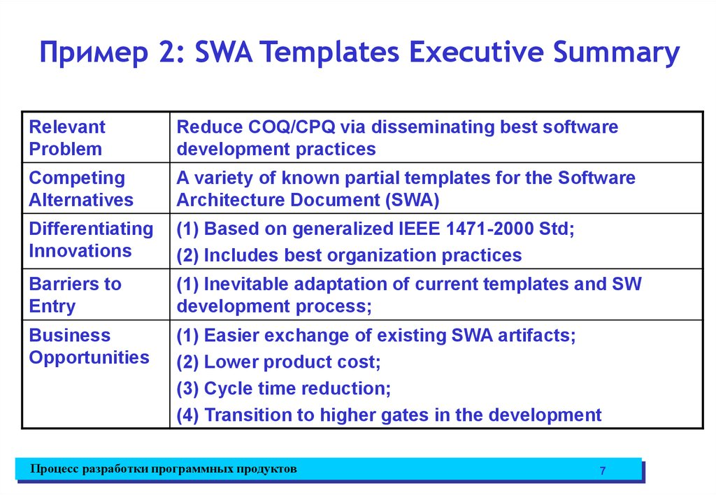 Пример 2: SWA Templates Executive Summary