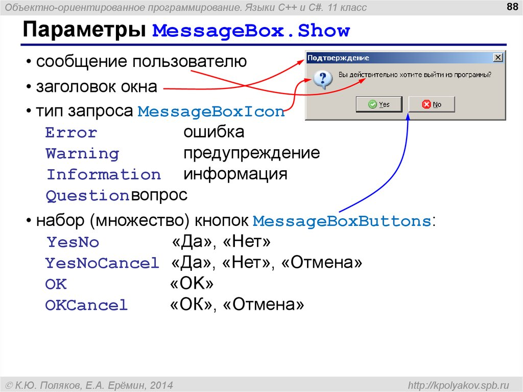 Параметры MessageBox.Show