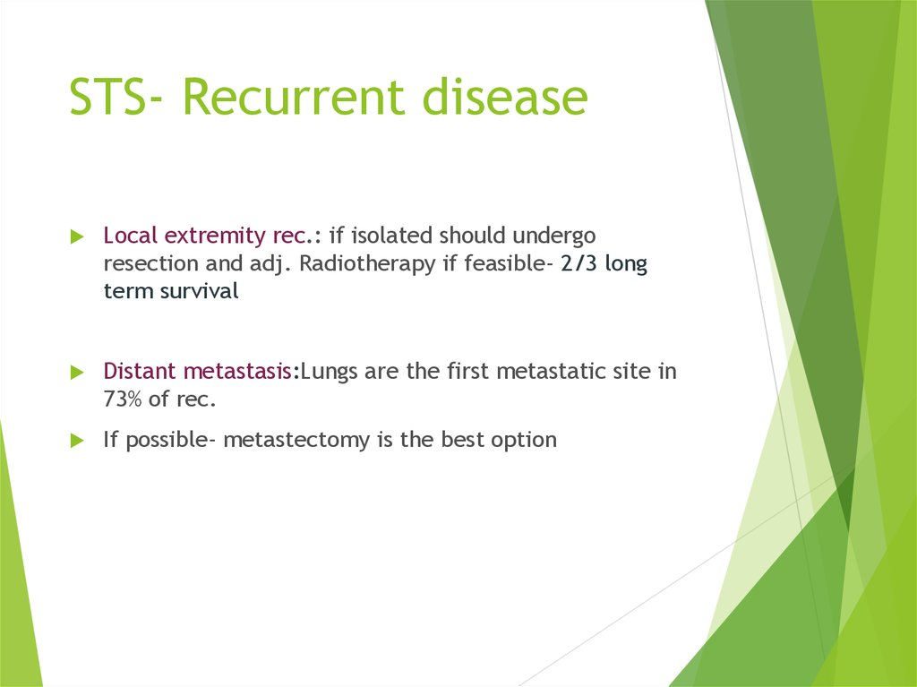 STS- Recurrent disease