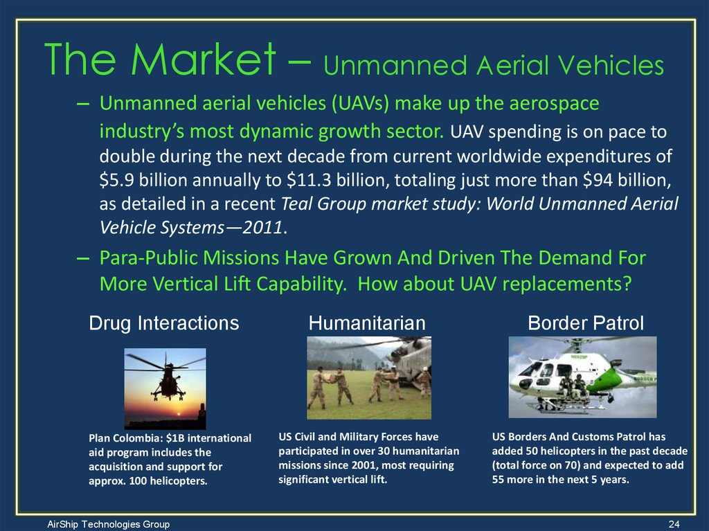 The Market – Unmanned Aerial Vehicles