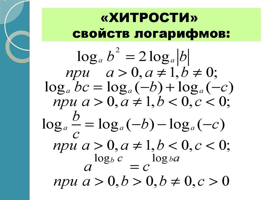 Логарифмов знаком в скобках изменением свойства с