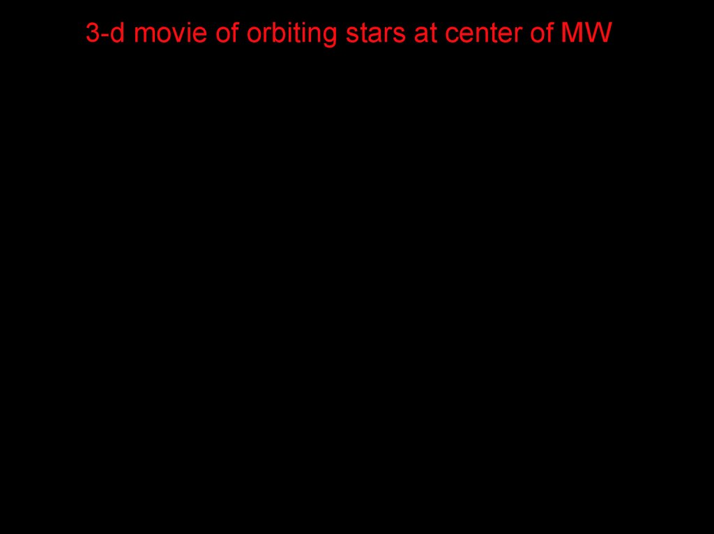 3-d movie of orbiting stars at center of MW