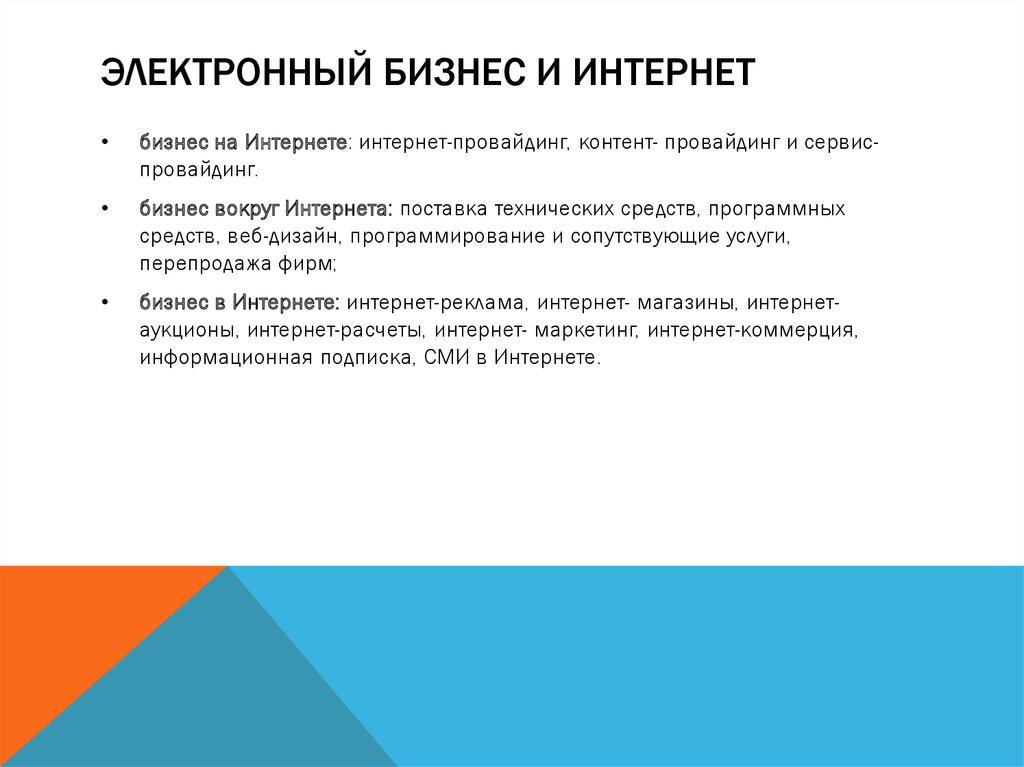 реклама в интернете и электронный бизнес