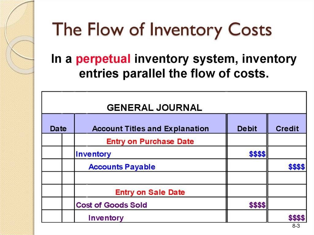 The Flow of Inventory Costs