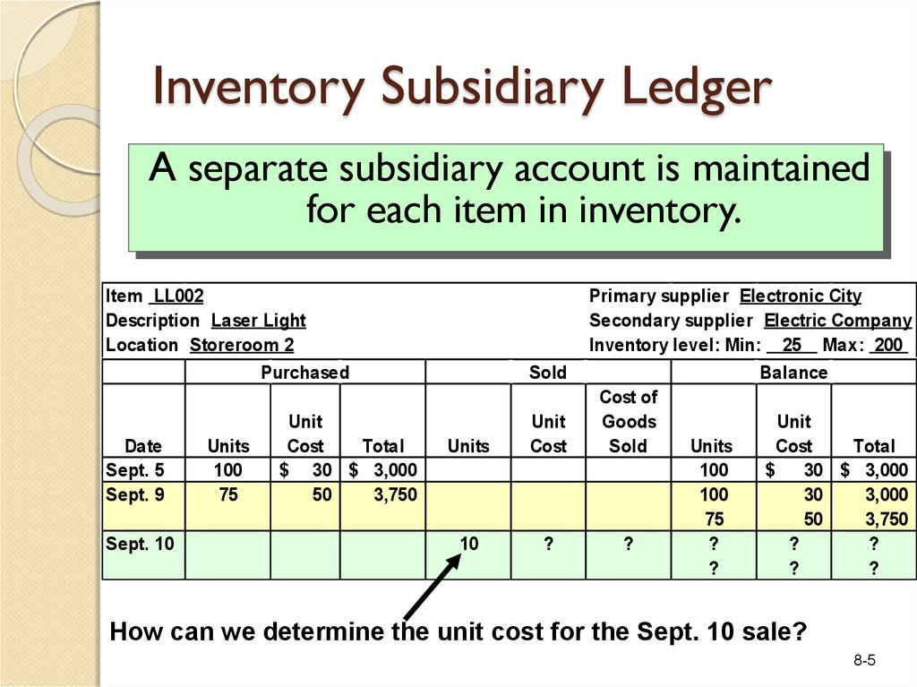 Inventory Subsidiary Ledger
