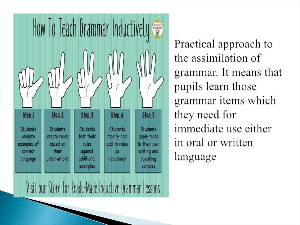 Practical approach to the assimilation of grammar. It means that pupils learn those grammar items which they need for immediate