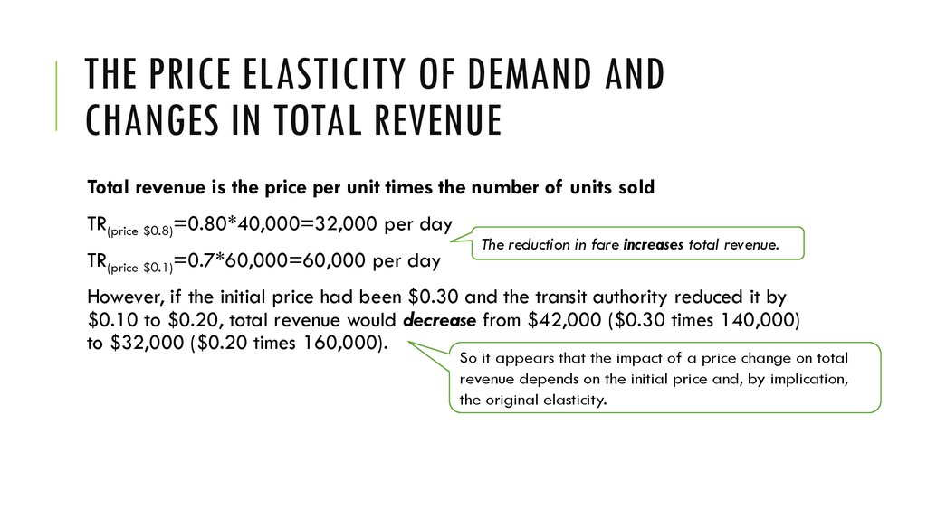 The Price Elasticity of Demand and Changes in Total Revenue