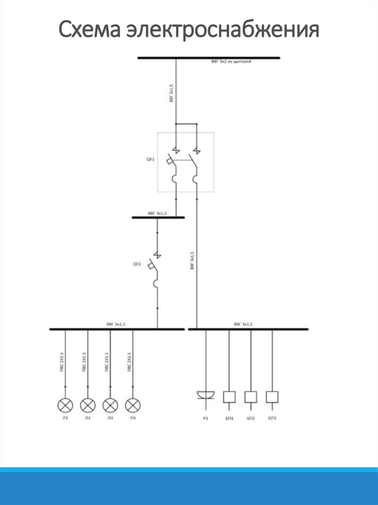 Картинка схема электроснабжения