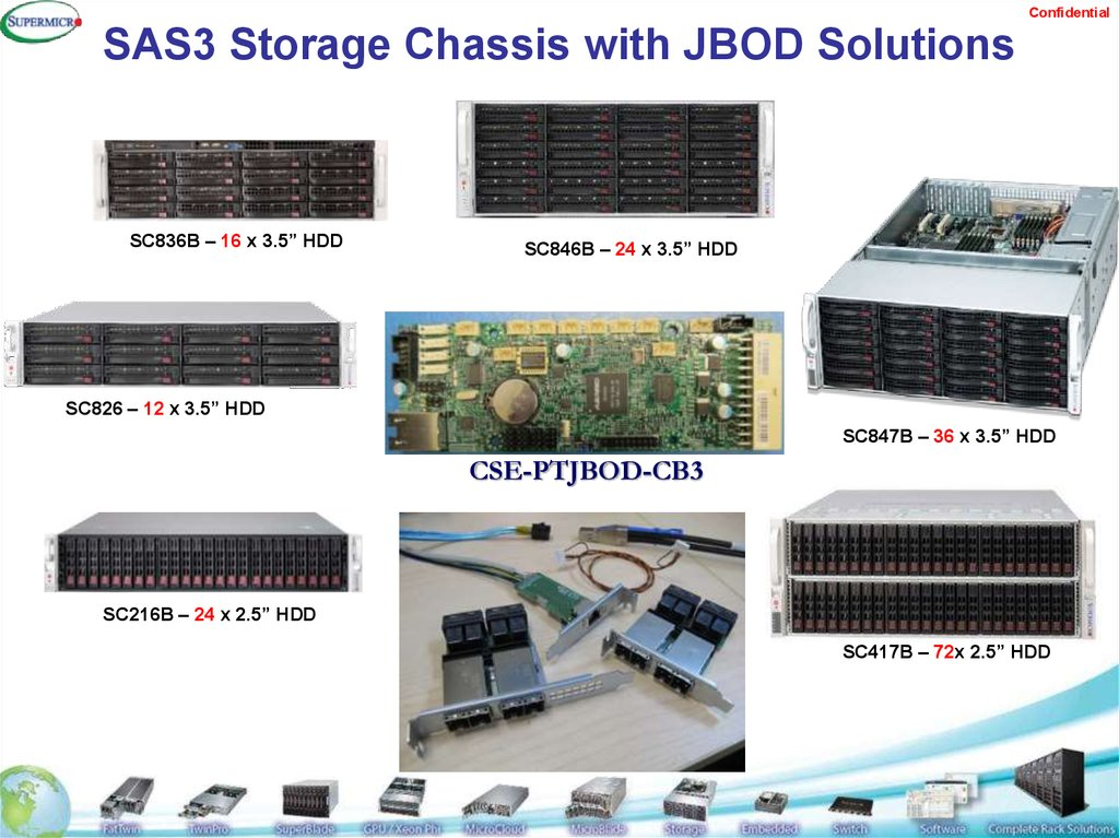 SAS3 Storage Chassis with JBOD Solutions