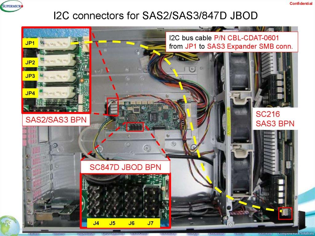 SAS3 JBOD Family - презентация онлайн