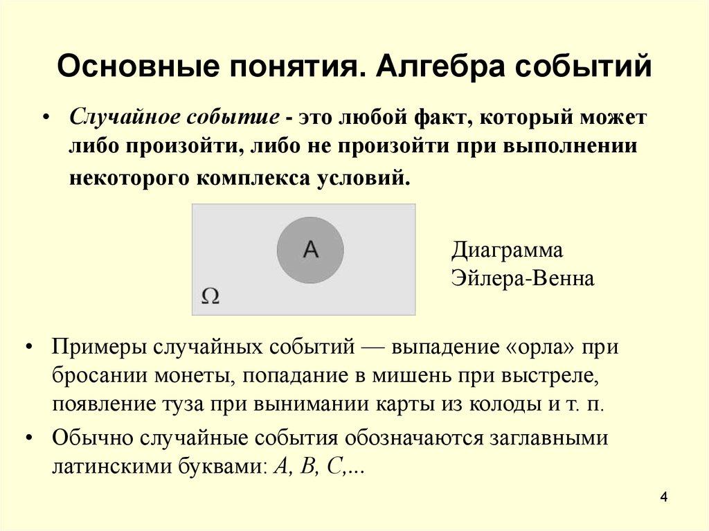 Алгебра событий решение задач задачи по кредитам с решением и формулами