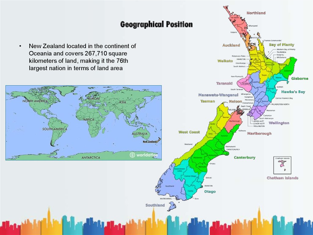 New Zealand Online Presentation - Where is new zealand located