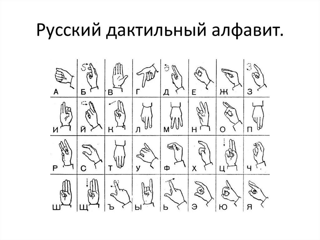 Алфавит немых в картинках