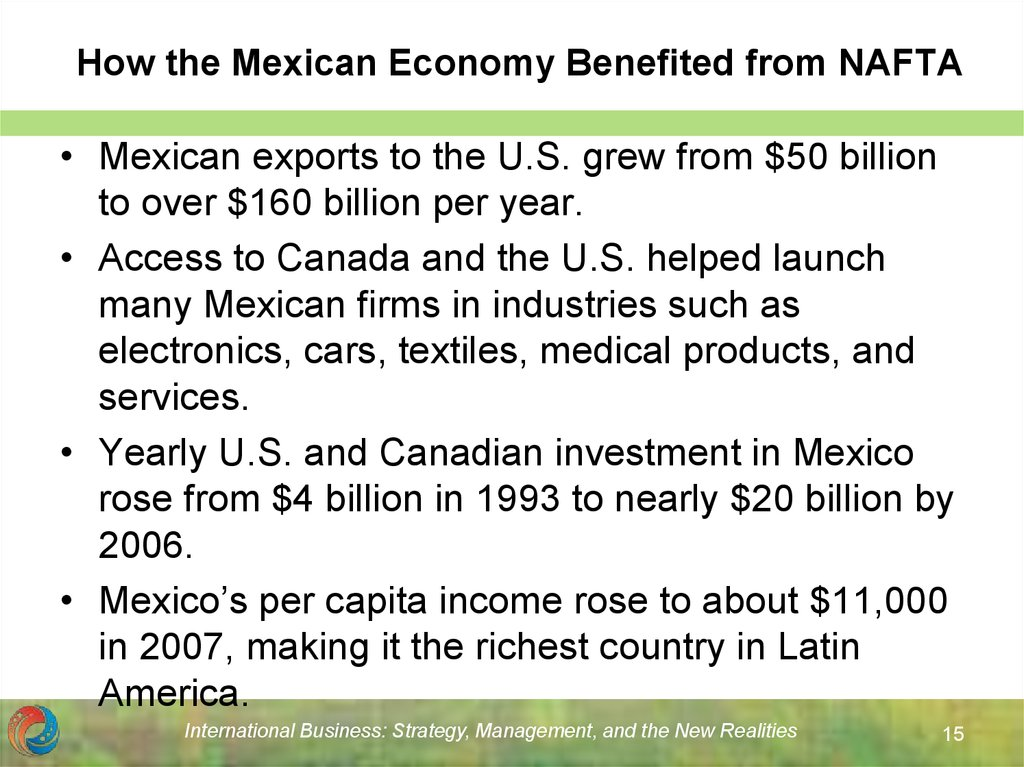 How the Mexican Economy Benefited from NAFTA