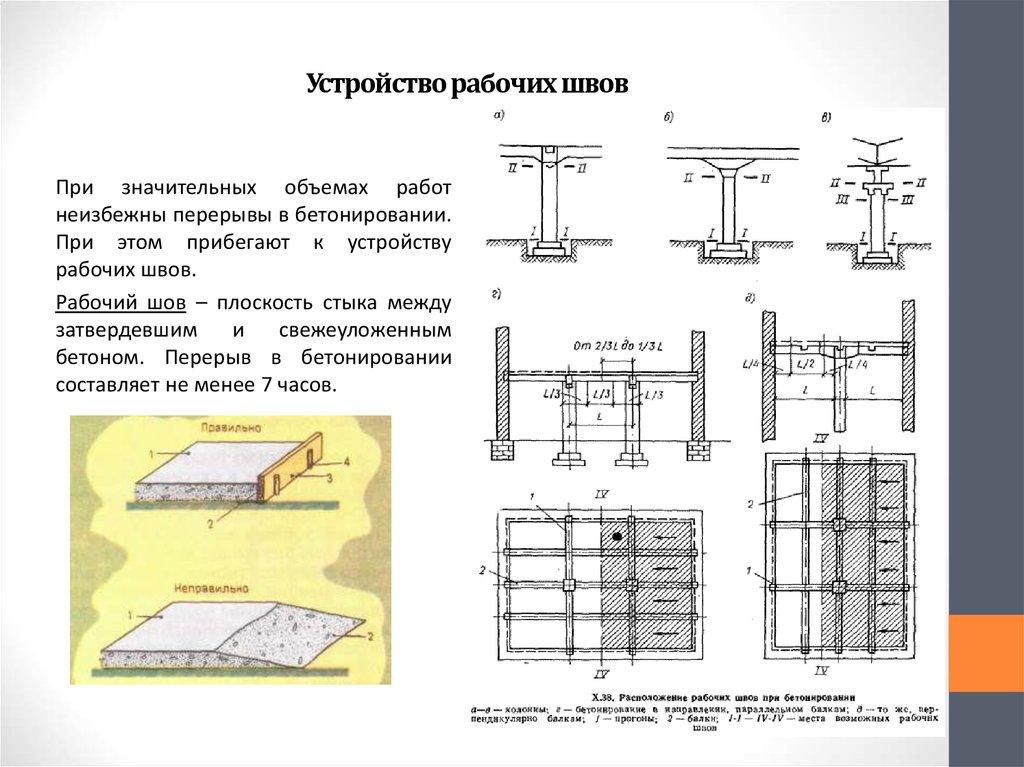 рабочие швы при бетонировании