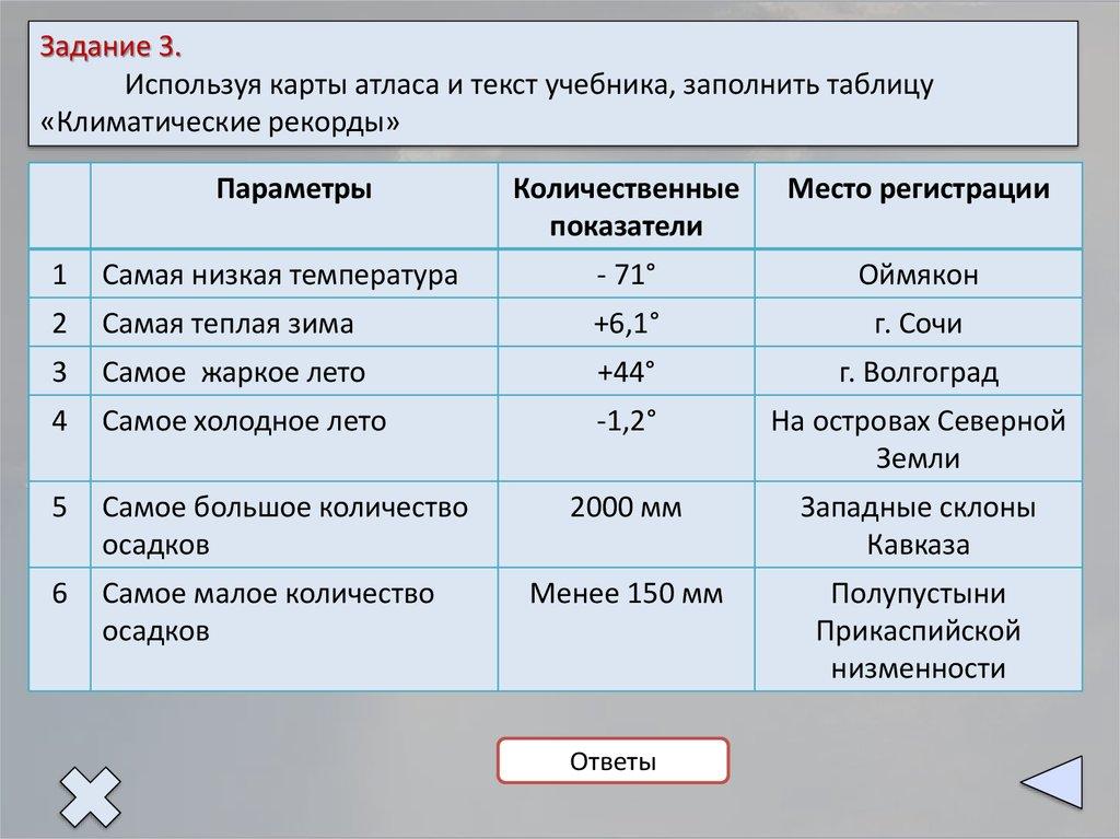 Летом широтное зимой меридианальное распределение