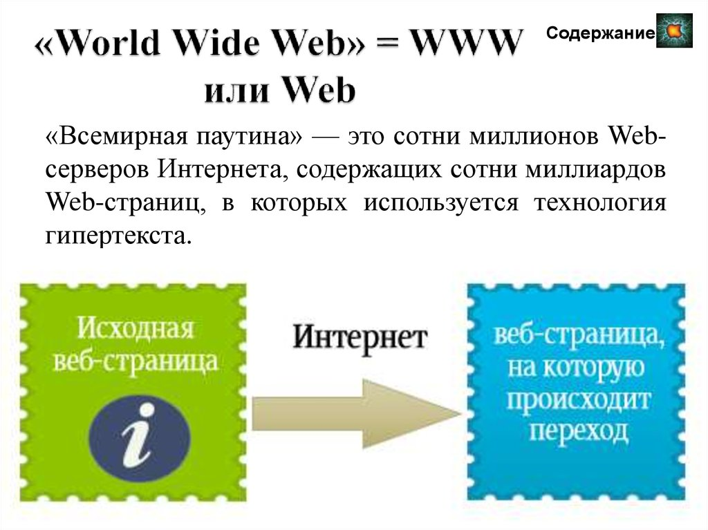«World Wide Web» = WWW или Web