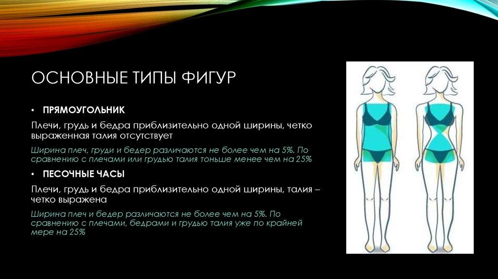 Похудеть Для Фигуры Тип Прямоугольника. Как похудеть при определенном типе фигуры?