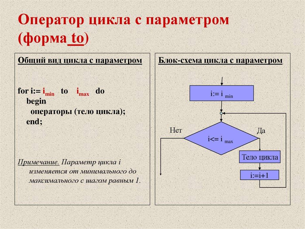 Задачи на циклы решение методы решения задач обоснования управленческих решений
