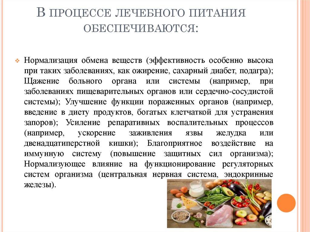 Лечебные Диеты Состав.