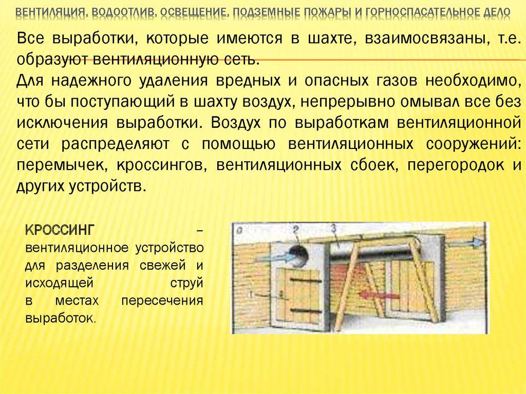 к.п.игнатенко вентиляция подземные пожвры и горноспасательное дело