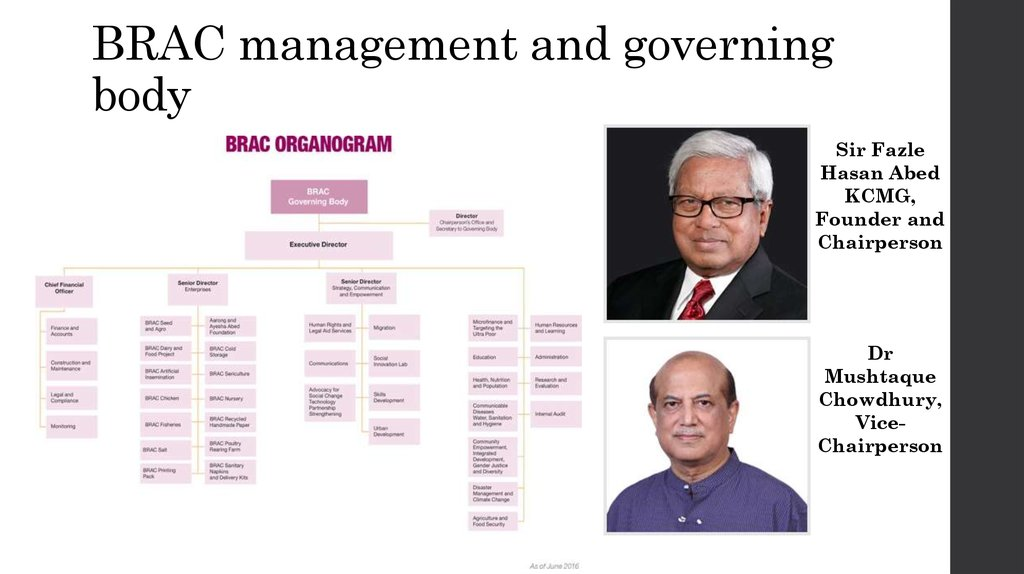 BRAC management and governing body