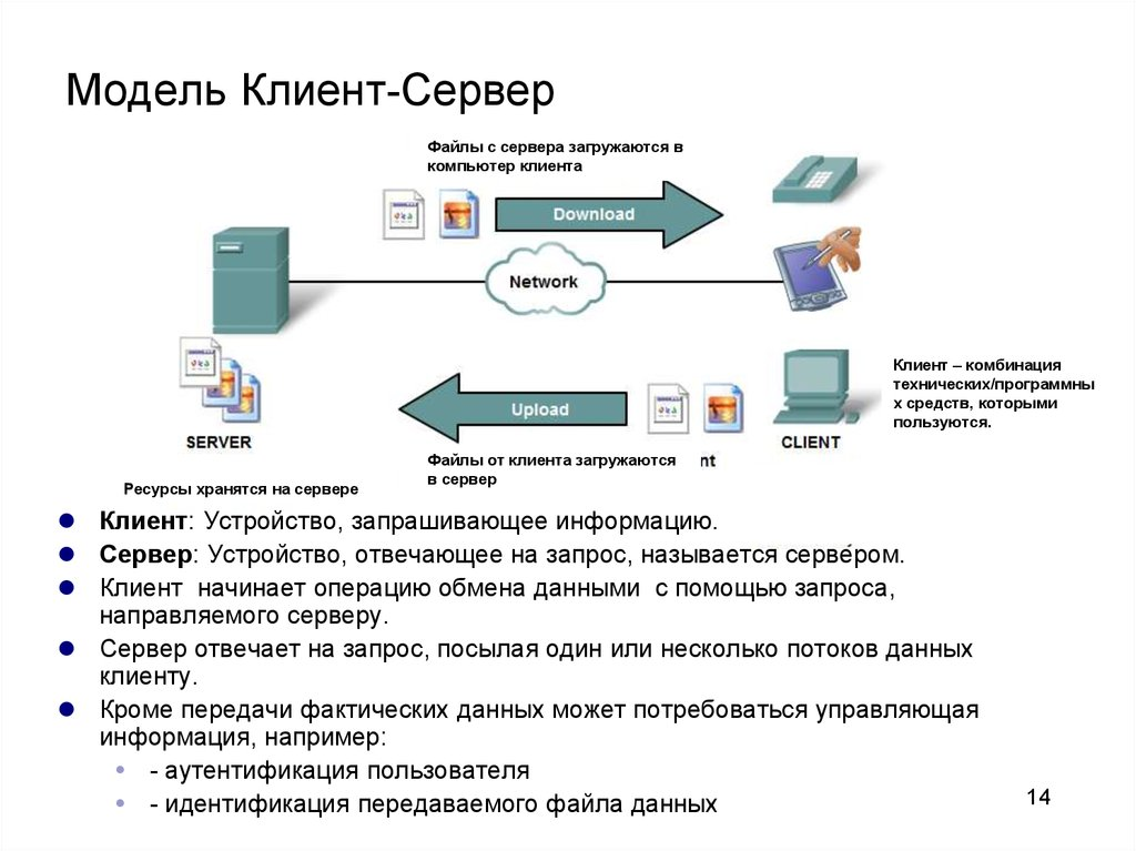 an analysis of software infrastructure in clientserver model of computer networks Imap (internet message access protocol): a is a set of standards that define how email is to be processed between mail servers b is exactly the same as smtp c copies an e-mail message from the client computer's hard disk, deletes it from the client, and stores it on the mail server d is exactly the same as pop e permits an e-mail message.