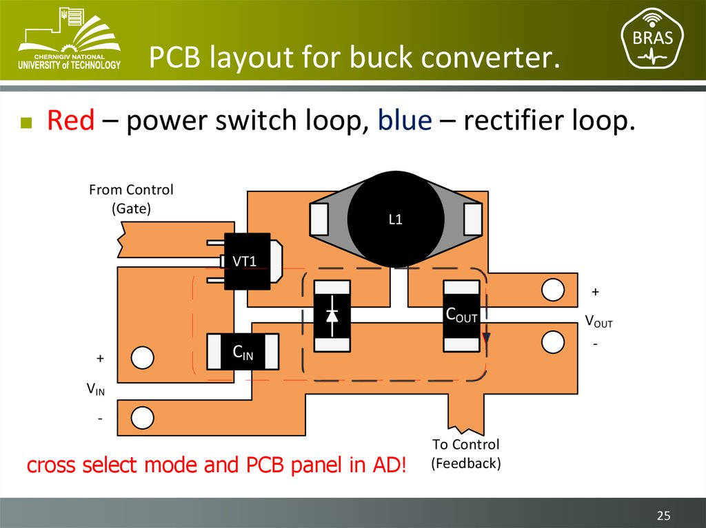 PCB layout for buck converter.